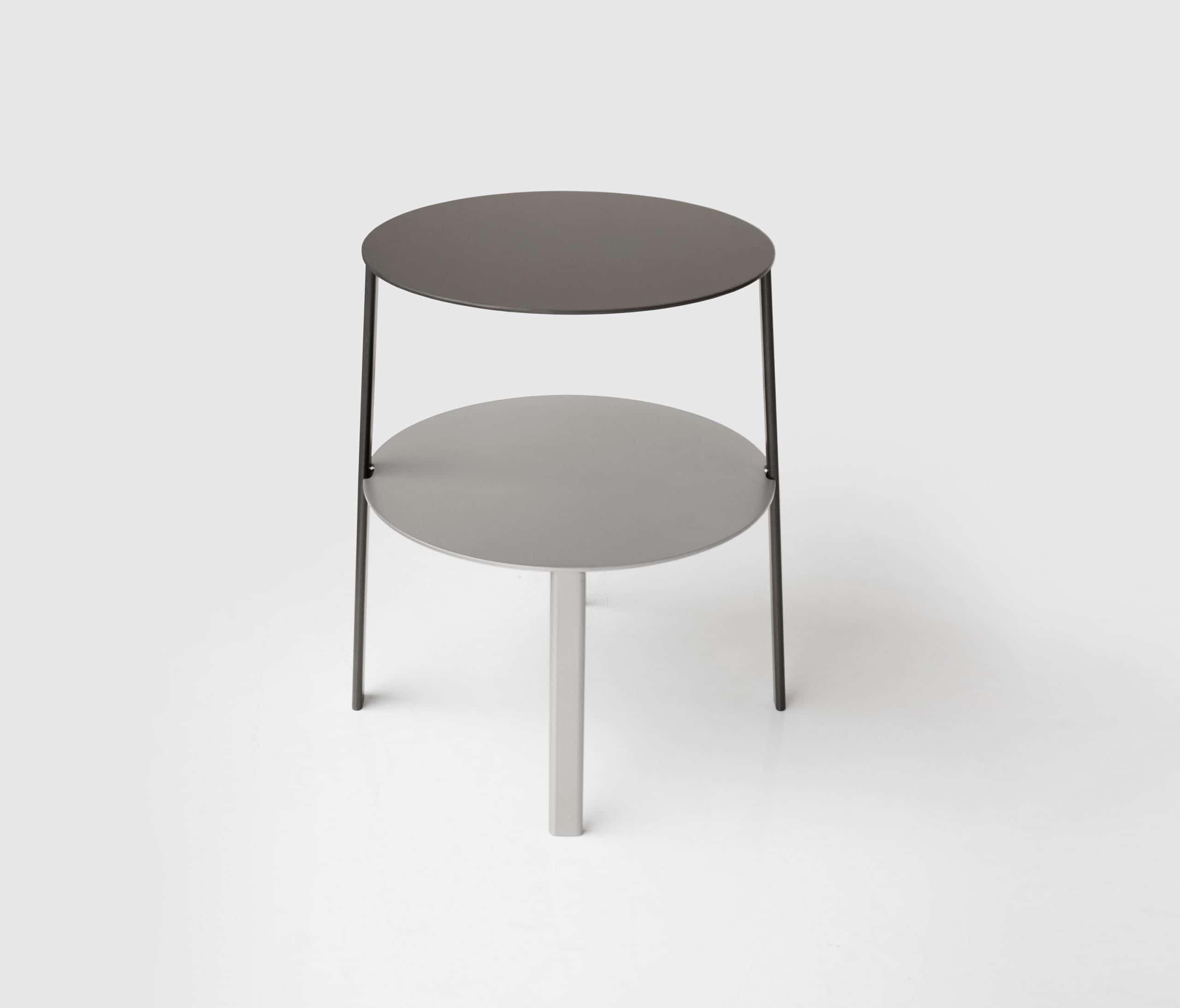 bi table 4 b
